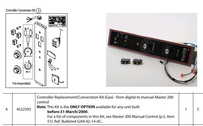 Garland 4522593 Conversion Kit Panel Gas